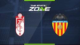 Nhan dinh bong da Granada vs Valencia 23h00 ngay 30/12 (La Liga 2020/21)