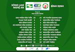 Video tong hop: SLNA 1-0 Binh Dinh (Cup quoc gia Viet Nam 2020)