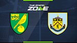 Nhan dinh bong da Norwich vs Burnley 23h30 ngay 18/7 (Premier League 2019/20)
