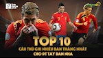 VIDEO: Top 10 cau thu ghi ban nhieu nhat cho DT Tay Ban Nha: Bat ngo voi Sergio Ramos