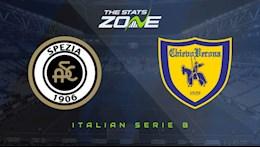 Nhan dinh bong da Spezia vs Chievo 2h00 ngay 12/8 (Playoff Serie A)