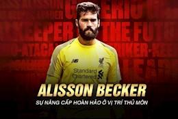 Alisson Becker: Su nang cap hoan hao cua Liverpool o vi tri thu mon