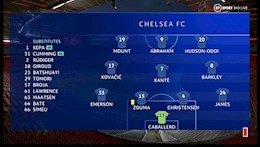 Doi hinh ra san cua Chelsea truoc Bayern di vao lich su C1