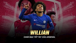 VIDEO: Willian cap ben Emirates? Mot su lua chon dung dan?