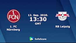 Nhan dinh bong da Nurnberg vs Leipzig 20h30 ngay 12/9 (Cup quoc gia Duc 2020/21)
