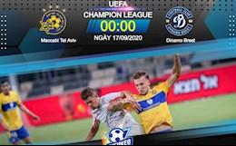 Nhan dinh bong da Maccabi vs Dinamo Brest 0h00 ngay 17/9 (Champions League 2020/21)