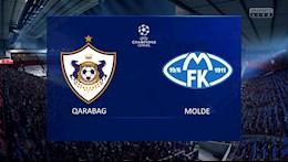 Nhan dinh bong da Qarabag vs Molde 0h00 ngay 17/9 (Champions League 2020/21)