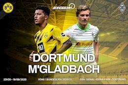 Sieu Haaland lap cu dup, Dortmund ra quan suon se o Bundesliga 2020/21