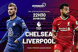 Choi thieu nguoi, ke thach thuc Chelsea danh dau hang nha vua Liverpool