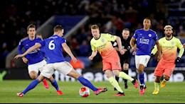 HLV Pep Guardiola: Man City khong du nguoi da truoc Leicester