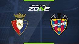 Nhan dinh bong da Osasuna vs Levante 17h00 ngay 27/9 (La Liga 2020/21)