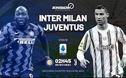 Nhan dinh bong da Inter Milan vs Juventus 2h45 ngay 18/1 (Serie A 2020/21)