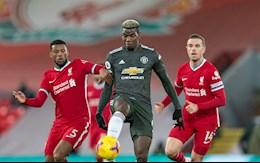 Điểm nhấn Liverpool 0-0 Man Utd: Nên thắng, nhưng không đáng thắng!