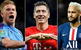 Đội hình xuất sắc nhất châu Âu năm 2020 do NHM bình chọn