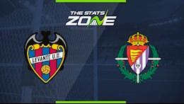 Nhận định bóng đá Levante vs Valladolid 3h00 ngày 23/1 (La Liga 2020/21)