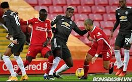 Lịch thi đấu bóng đá hôm nay mới nhất 24/1/2021: MU vs Liverpool