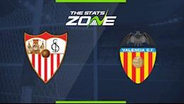 Nhận định bóng đá Sevilla vs Valencia 1h00 ngày 28/1 (Cúp Nhà vua TBN 2020/21)