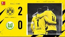 Video tong hop: Dortmund 2-0 Wolfsburg (Vong 14 Bundesliga 2020/21)