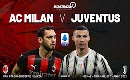 Nhan dinh bong da AC Milan vs Juventus 2h45 ngay 7/1 (Serie A 2020/21)