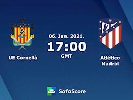 Nhan dinh bong da Cornella vs Atletico Madrid 0h00 ngay 7/1 (Cup Nha vua TBN 2020/21)