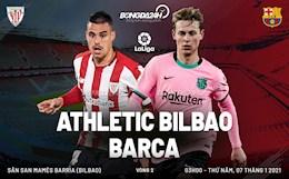 Nhan dinh Bilbao vs Barca (3h ngay 7/1): Can than ke thay tuong