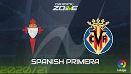 Nhan dinh bong da Celta Vigo vs Villarreal 3h00 ngay 9/1 (La Liga 2020/21)
