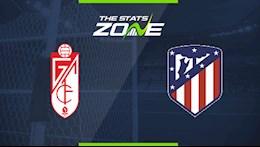 Nhan dinh bong da Granada vs Atletico Madrid 20h00 ngay 13/2 (La Liga 2020/21)