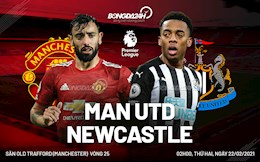 Nhận định MU vs Newcastle (02h00 ngày 22/2): Mệnh lệnh phải thắng!