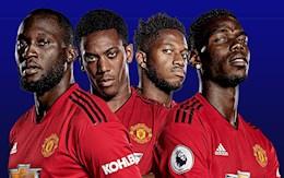 Chuyển nhượng của Man Utd đã từng tồi tệ như thế nào?