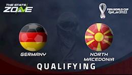 Nhận định bóng đá Đức vs Macedonia 1h45 ngày 1/4 (Vòng loại World Cup 2022)