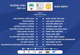 Video tong hop: HAGL 4-3 Nam Dinh (Vong 9 V-League 2021)