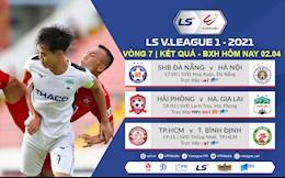 Ket qua - Bang xep hang V.League 2021 hom nay 2/4: Cuoc chien vi Top 1