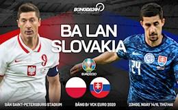 Nhận định Ba Lan vs Slovakia (23h00 ngày 14/6): Đại bàng gãy cánh?