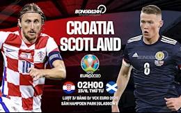 """Soi kèo Croatia vs Scotland (2h00 ngày 23/6): Chờ bất ngờ từ """"cửa dưới"""""""