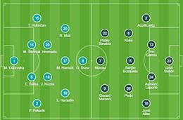 Đội hình chính thức Slovakia vs Tây Ban Nha 23h00 ngày 23/6 (Bảng E Euro 2020)