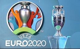 Đã tìm ra quy luật đội chiến thắng vòng 1/8 EURO