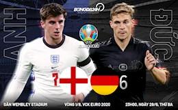 Nhận định Anh vs Đức (23h00 ngày 29/6): Mở toang cánh cửa vào chung kết