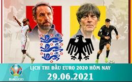 Lịch thi đấu Euro 2020 đêm nay (29/6) rạng sáng mai (30/6)