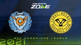Nhận định bóng đá Daegu vs United City 21h00 ngày 29/6 (AFC Champions League 2021)