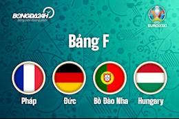 Siêu đội hình ở bảng Tử thần EURO 2020