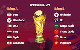 Bốc thăm vòng loại thứ 3 World Cup 2022: Việt Nam rơi vào bảng B cùng Trung Quốc, Nhật Bản