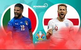 Trực tiếp Italia vs Anh - Thông tin trước trận đấu Chung kết Euro 2020