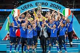 Bài dự thi: 45 sự kiện đáng nhớ của giải bóng đá Euro 2020