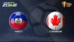 Nhận định bóng đá, soi kèo Haiti vs Canada 6h30 ngày 16/7 (Gold Cup 2021)