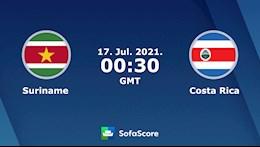 Nhận định bóng đá Suriname vs Costa Rica 7h30 ngày 17/7 (Gold Cup 2021)