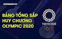 Bảng tổng sắp huy chương Olympic 2020 (cập nhật từ Tokyo, Nhật Bản)