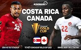 Video bóng đá: Costa Rica vs Canada tứ kết Gold Cup