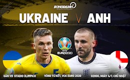 Trận cầu vàng: Soi kèo, dự đoán Ukraine vs Anh (2h00 ngày 4/7)