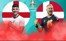 Trực tiếp bóng đá: Anh vs Đan Mạch thông tin trước trận BK Euro 2020