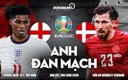 Thắng hú vía Đan Mạch, Anh lần đầu tiên vào chung kết Euro